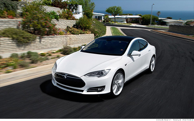 Tesla Car Future